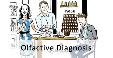 Olfactive Diagnosis
